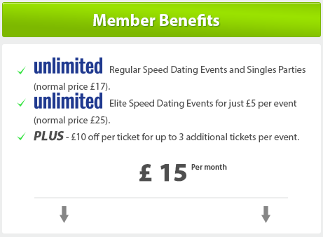 Speed dating near harrogate